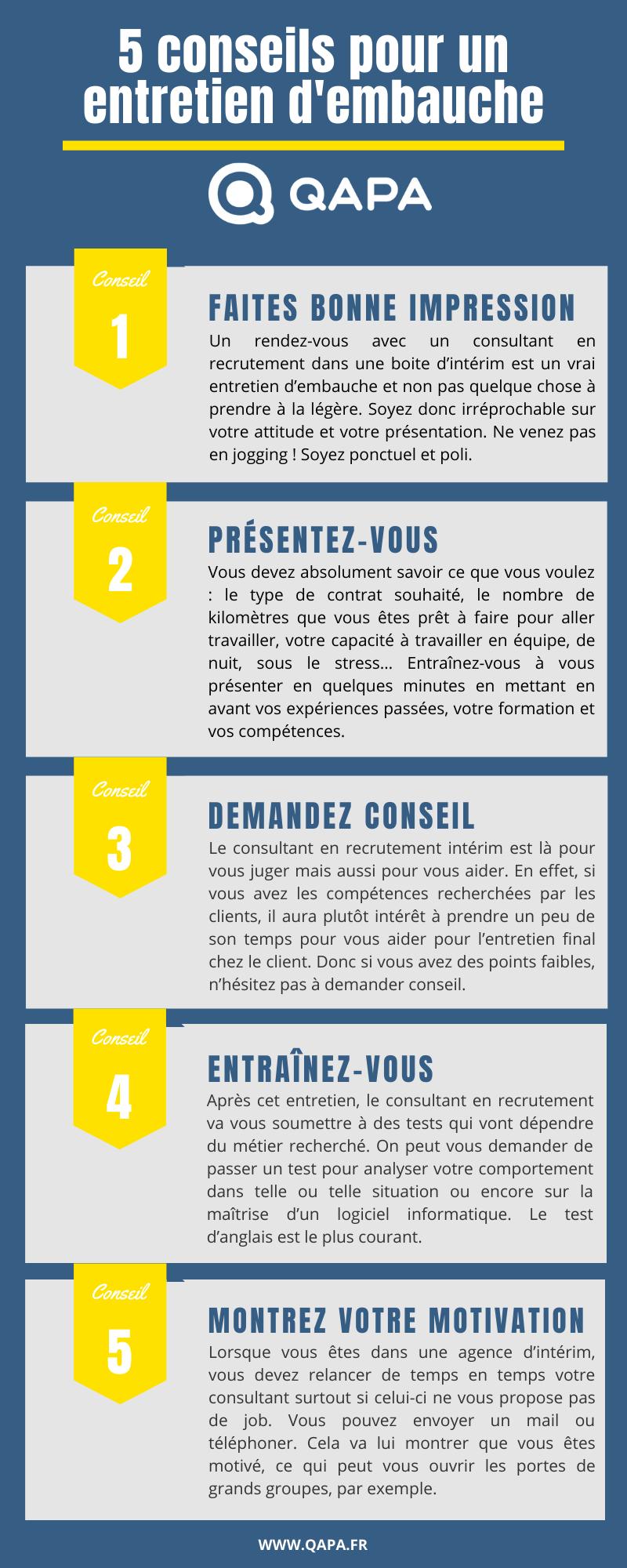 5 Conseils Pour Un Entretien D Embauche