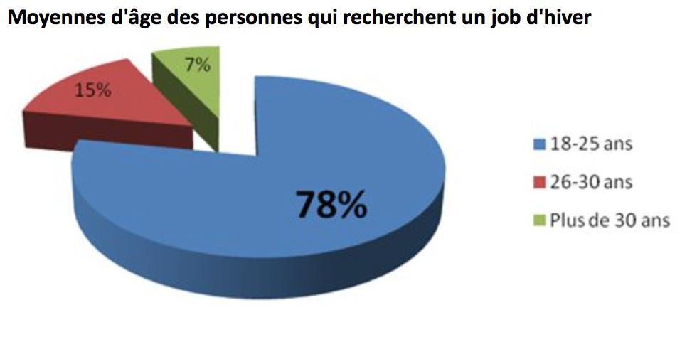 personnes-recherchent-emploi