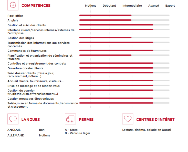 correction cv   technicienne administrative de banque