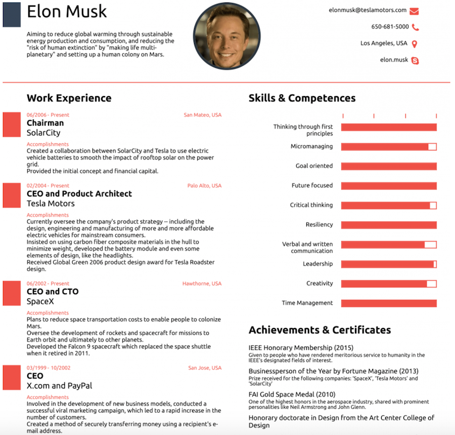 Elon Musk Resume 17 Best Images About Teaching On