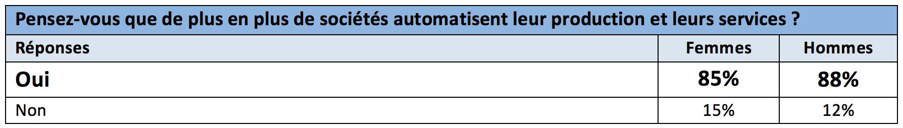 robots-travail