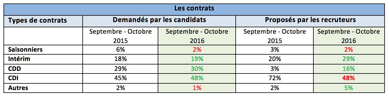 barometre-election