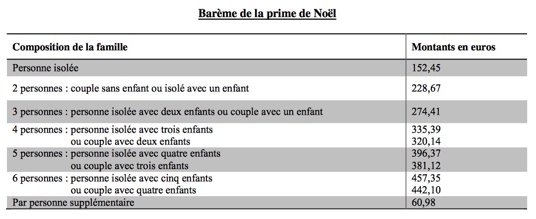 bareme-prime-noel-2016