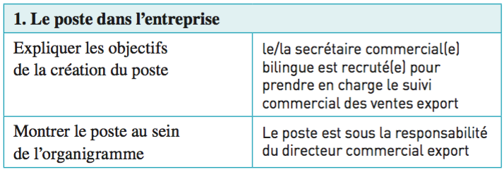 modele-description-de-poste